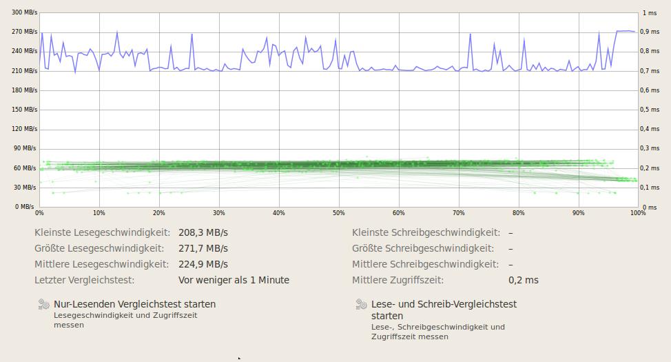 http://www.tobis-home.de/blog/2010/11/01/Bildschirmfoto-120%20GB%20Festk%C3%B6rperlaufwerk%20%28ATA%20OCZ-VERTEX2%29%20%E2%80%93%20Vergleichstest-nach-Installation.png