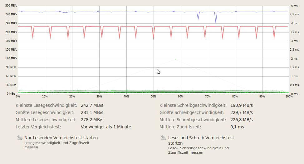http://www.tobis-home.de/blog/2010/11/01/Bildschirmfoto-120%20GB%20Festk%C3%B6rperlaufwerk%20%28ATA%20OCZ-VERTEX2%29%20%E2%80%93%20Vergleichstest.png