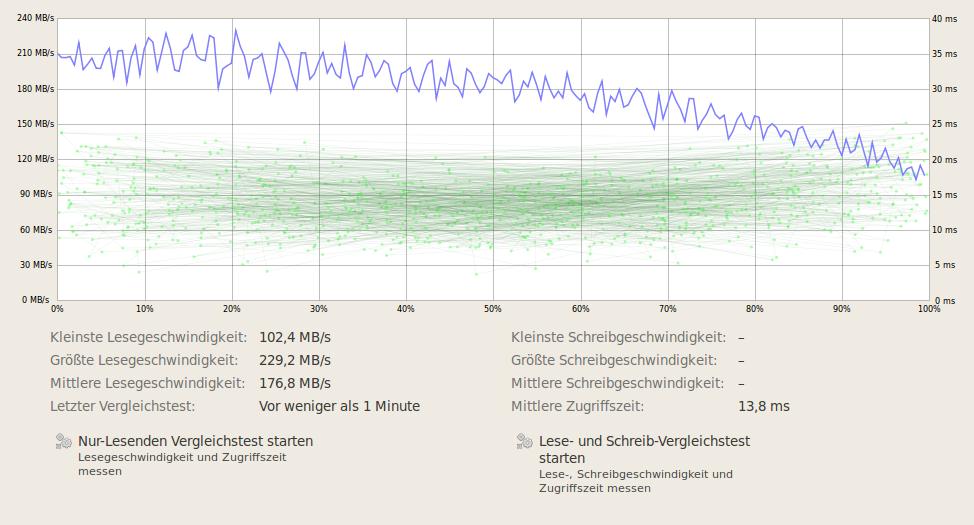 http://www.tobis-home.de/blog/2010/11/01/Bildschirmfoto-2%2C0%20TB%20Festplatte%20%28AMCC%209650SE-4LP%20DISK%29%20%E2%80%93%20Vergleichstest-1.png