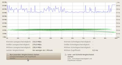 Bildschirmfoto-120 GB Festkörperlaufwerk (ATA OCZ-VERTEX2) - Vergleichstest-latest.png