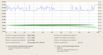 Bildschirmfoto-120 GB Festkörperlaufwerk (ATA OCZ-VERTEX2) - Vergleichstest-nach-Installation.png