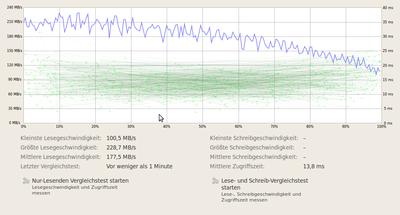Bildschirmfoto-2,0 TB Festplatte (AMCC 9650SE-4LP DISK) - Vergleichstest.png