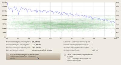 Bildschirmfoto-4,0 TB Festplatte (AMCC 9650SE-4LP DISK) - Vergleichstest-1.png