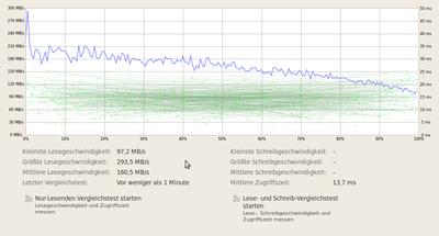 Bildschirmfoto-4,0 TB Festplatte (AMCC 9650SE-4LP DISK) - Vergleichstest-2.png