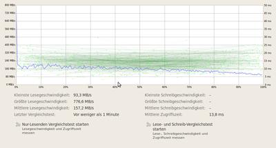 Bildschirmfoto-4,0 TB Festplatte (AMCC 9650SE-4LP DISK) - Vergleichstest.png